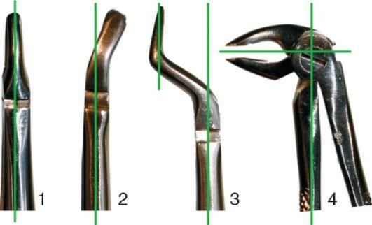 Признак угла у щипцов для удаления зубов